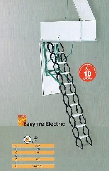 Easyfire Electric vlizo