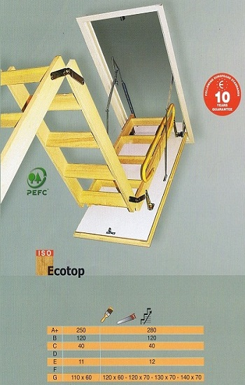 Ecotop vlizo
