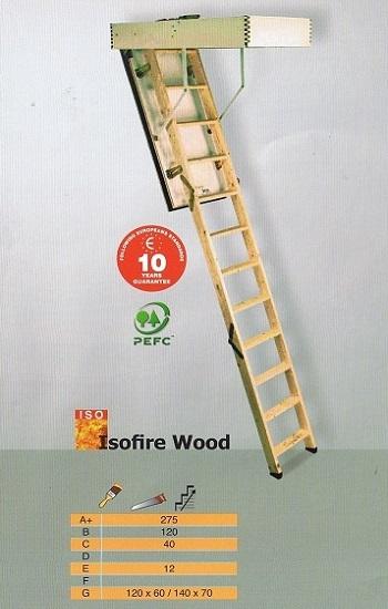 Zoldertrap bouwpakkettrappen en doehetzelf trappen for Vlizotrap monteren